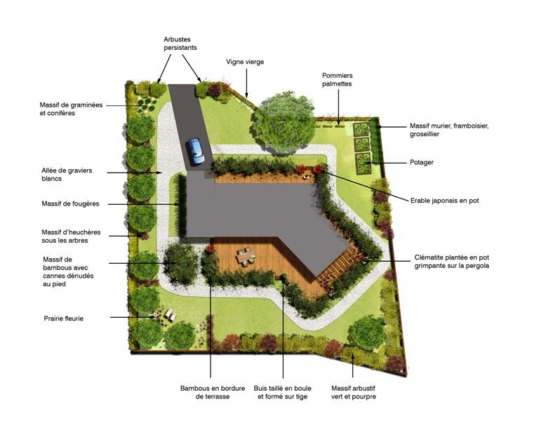 Réalisation et Tarif de votre plan de jardin | Derly : Pépinières ...